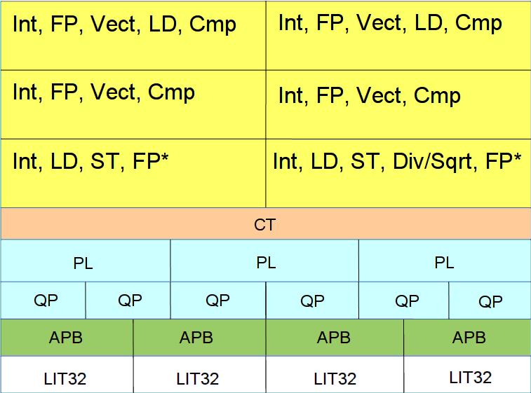 elbrus 8cb, tsmc, 28nm