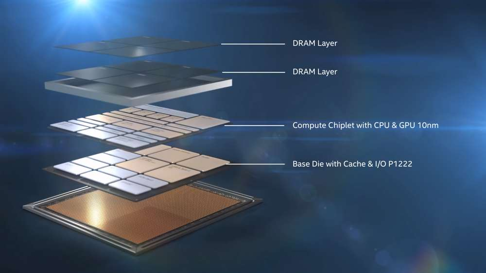 intel 10th-gen, intel next-gen