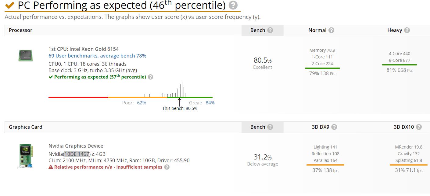 nvidia geforce rtx 3080, ampere, nvidia